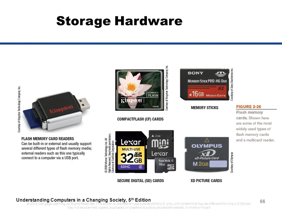 66 Storage Hardware Understanding Computers In A Changing Society 5th Edition
