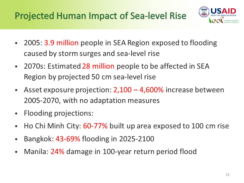 impacts of sea level rise Sea-level rise is seen as one of the most threatening impacts of climate change but most analyses have focused only on the direct impact of a change in sea level.