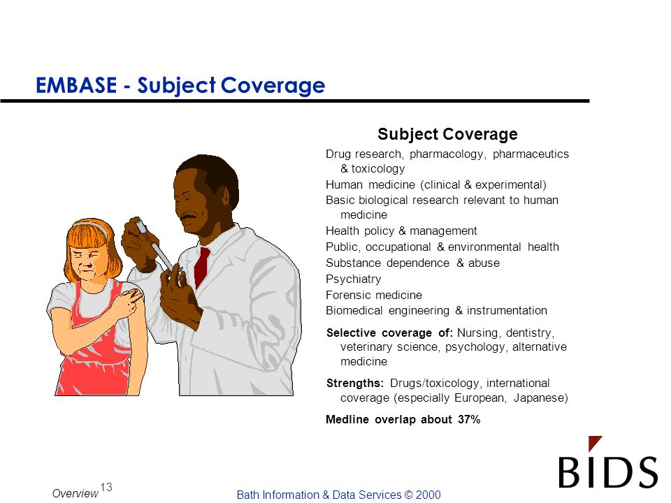 EMBASE - Subject Coverage