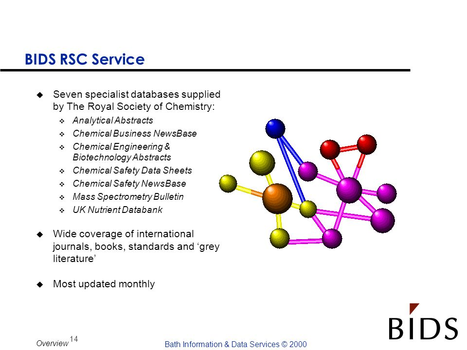 BIDS RSC Service Seven specialist databases supplied by The Royal Society of Chemistry: Analytical Abstracts.
