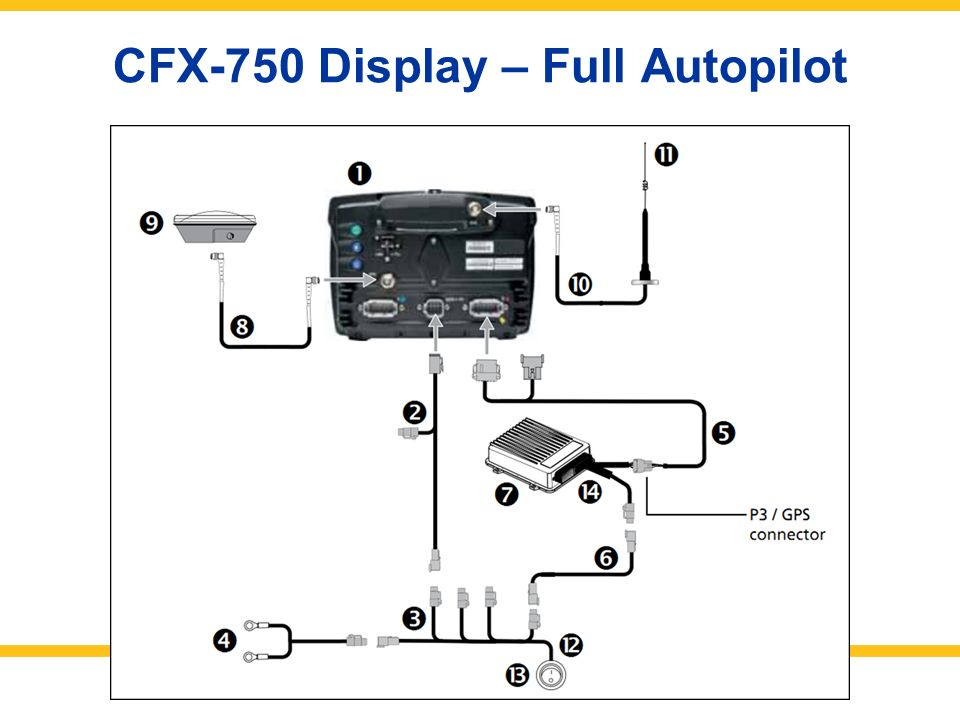 CFX 750+Display+%E2%80%93+Full+Autopilot ez guide� ppt video online download trimble 750 ez steer wiring diagram at soozxer.org