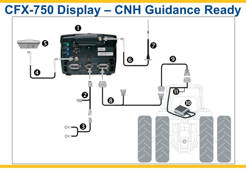 CFX 750+Display+%E2%80%93+CNH+Guidance+Ready ez guide� ppt video online download trimble 750 ez steer wiring diagram at soozxer.org