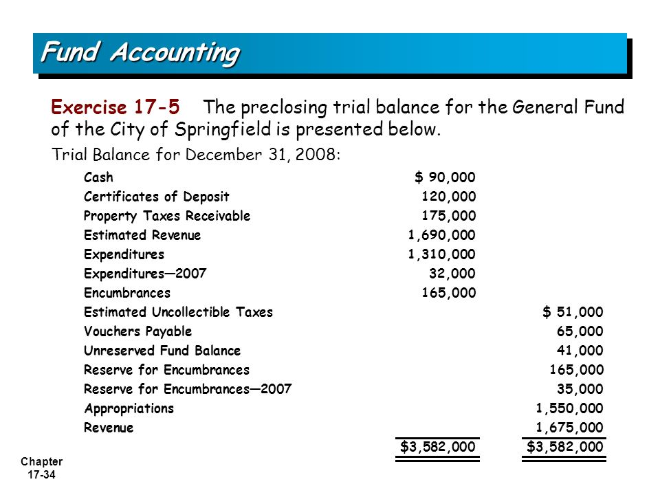 accounting exercise Table of contents part 1 introduction 1 accounting: subject, method, and purpose 10 drills and exercises 1 2 the accounting model of a business.