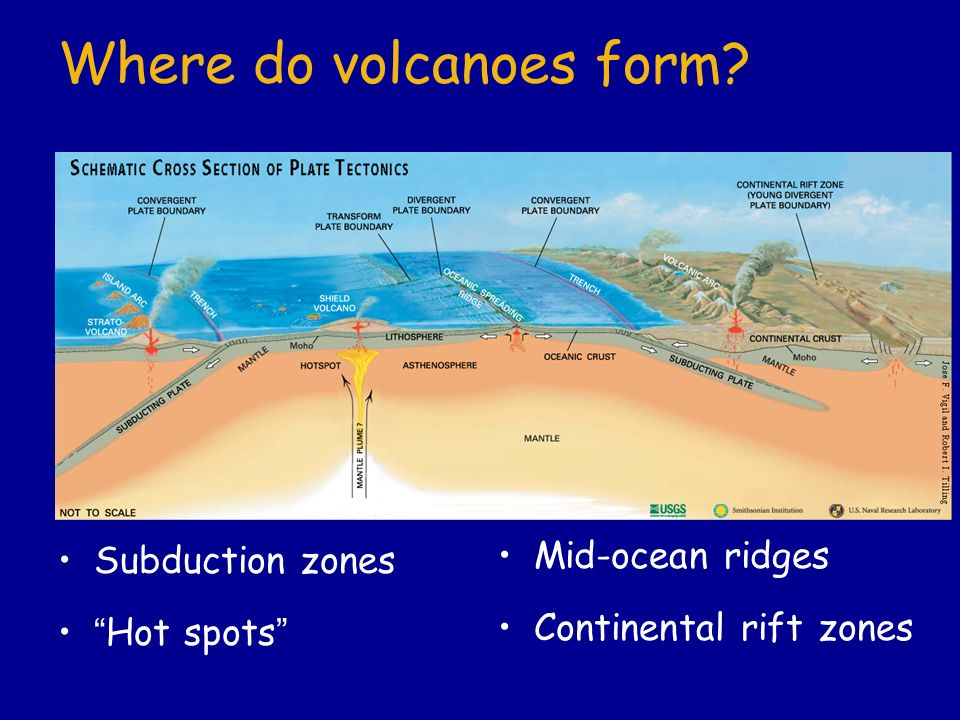 Part 4: Volcanic Hazards & Monitoring - ppt download