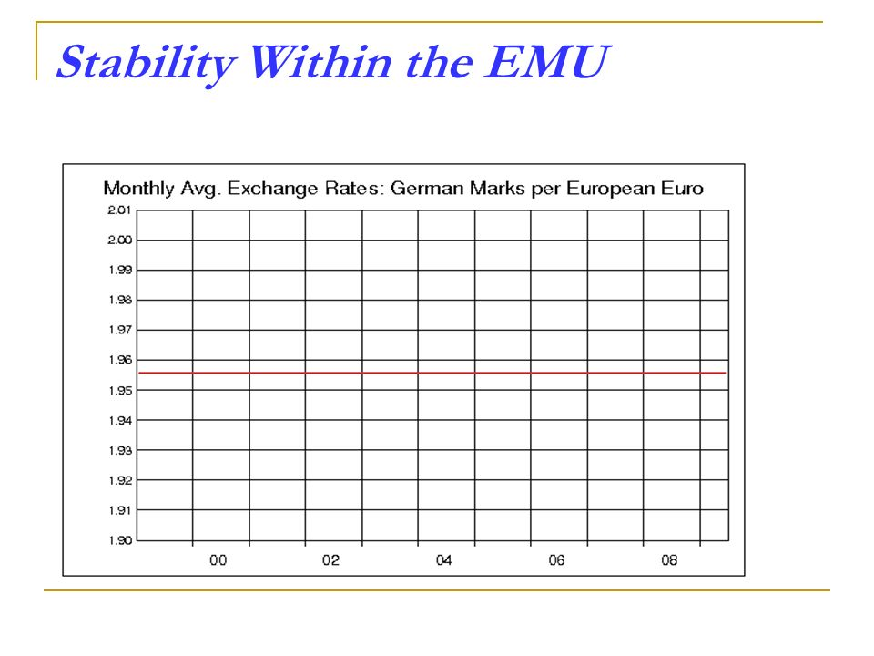 Stability Within the EMU