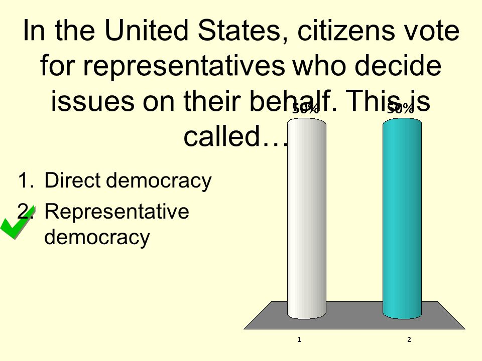 a study on representative democracies in the united states What does representative democracies mean was asked by shelly notetaker on may 31 2017 493 students have viewed the answer on.