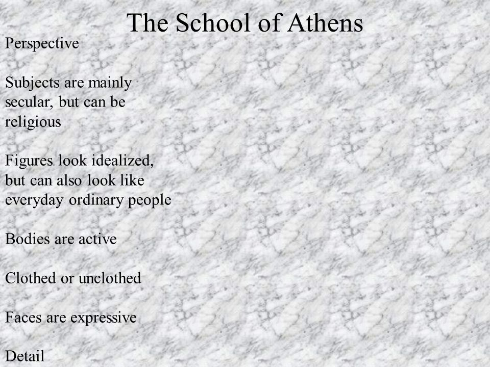 The School of Athens Perspective
