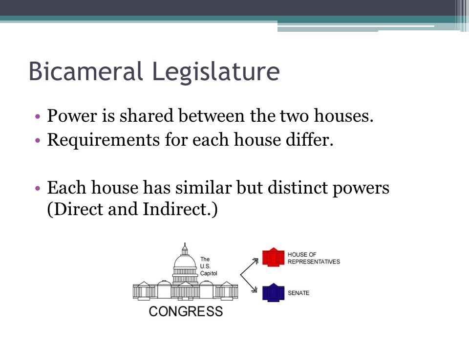 bicameral legislature Bicameral legislature definition a lawmaking body composed of two subsidiary bodies, or houses, each of which may have its own discrete powers or functions.
