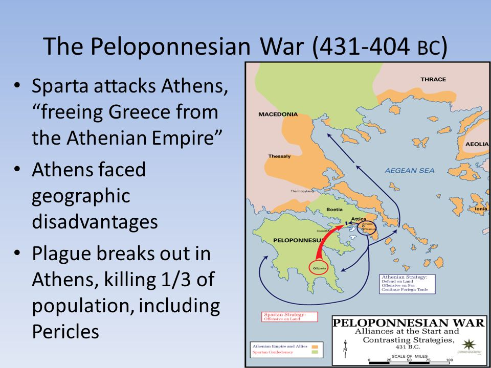 the contrast between athens and spartas area of advancements By contrast with hoplites it was fought between the citizens of athens at the height of spartas power – between the 6th and 4th centuries bc.