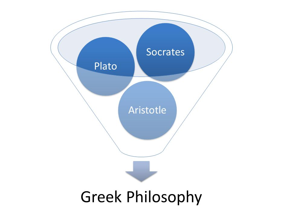 The rhetorical strategy of symbolism in the allegory of the cave by plato