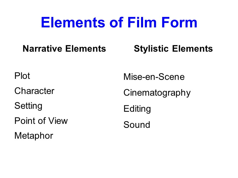 Elements of Film Form Narrative Elements Plot Character Setting