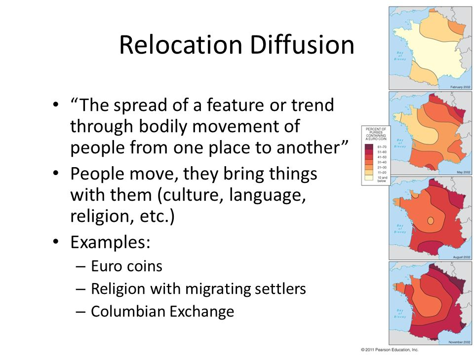 Hearth The region from which innovative ideas originate - ppt video ...