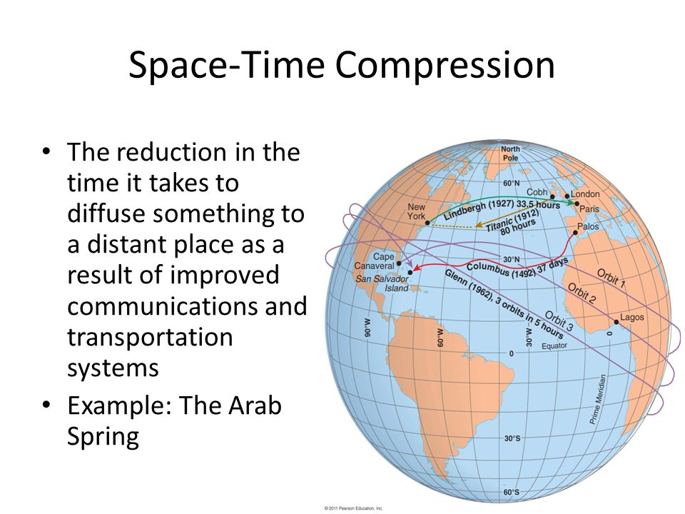 ap human geography space time compression Ap human geography political geography  organized — which in turn affect a wide range of exercises of power over space and  ap human geography--political.