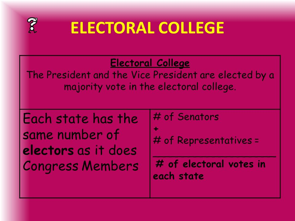 The particular Electoral University or college