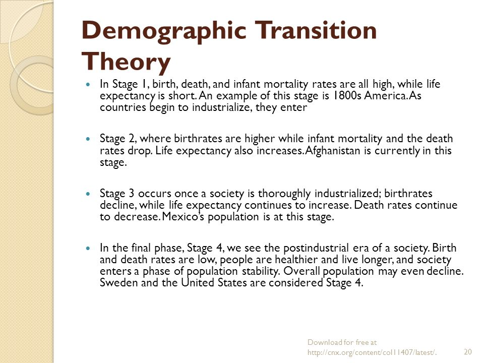essay demographic transition theory This article is an overview of demographic transition theory get free access to this industrialization: demographic transition theory study guide and essay.