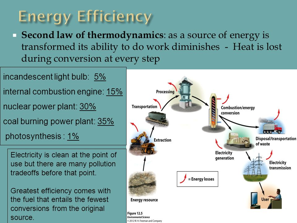 wastage of electricity Inefficient usage of electricity current problems of electricity wastage reduce electricity wastage in hdb households to discover practical solutions that successfully reduce electricity.