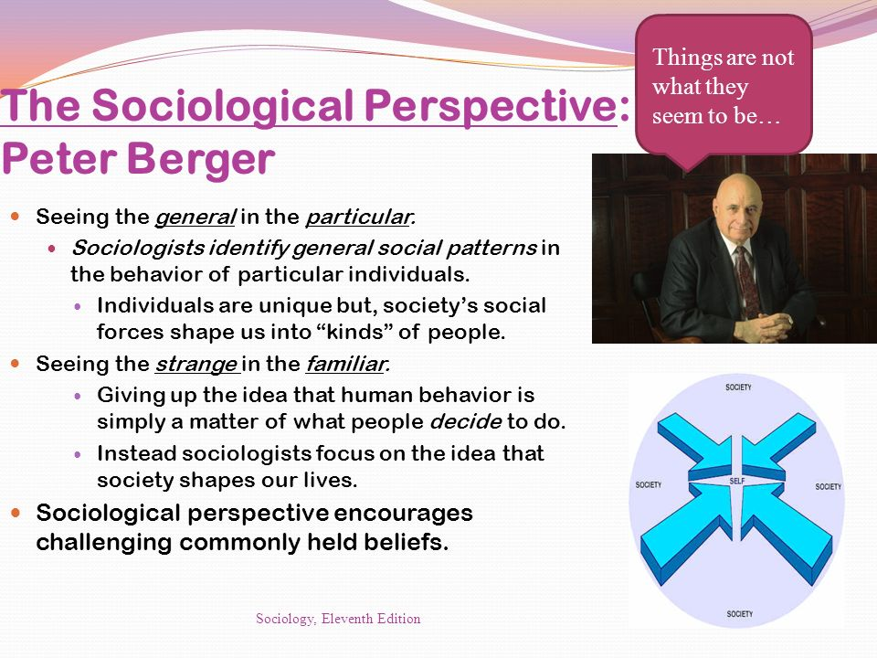 The Sociological Perspective: Peter Berger