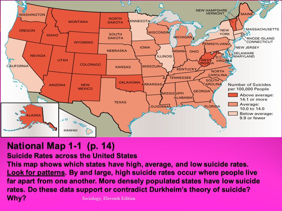 National Map 1-1 (p. 14) Suicide Rates across the United States This map shows which states have high, average, and low suicide rates. Look for patterns. By and large, high suicide rates occur where people live far apart from one another. More densely populated states have low suicide rates. Do these data support or contradict Durkheim's theory of suicide Why