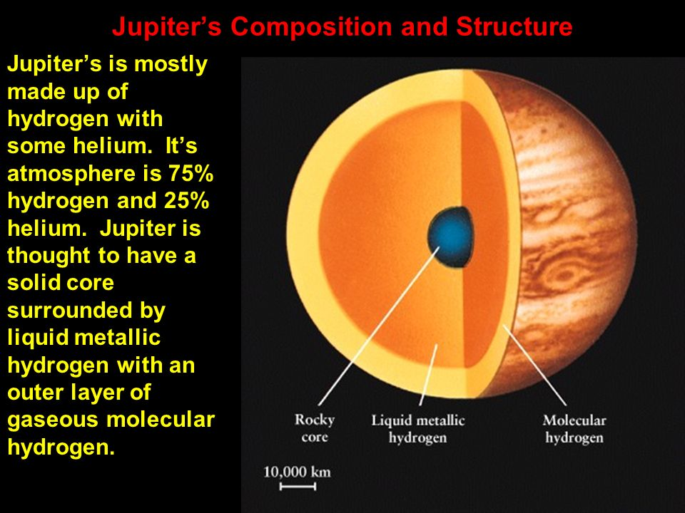 the composition of jupiters gaseous surface Jupiter with the exception of pluto, planets in our solar system are classified as  either  the layers of gases surrounding the surface of a planet make up what is   include its composition (ice, rock, and frozen gases), changing atmosphere,.
