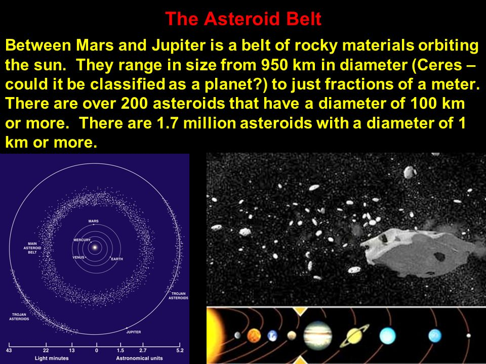 the diameter of asteroid belt - photo #5