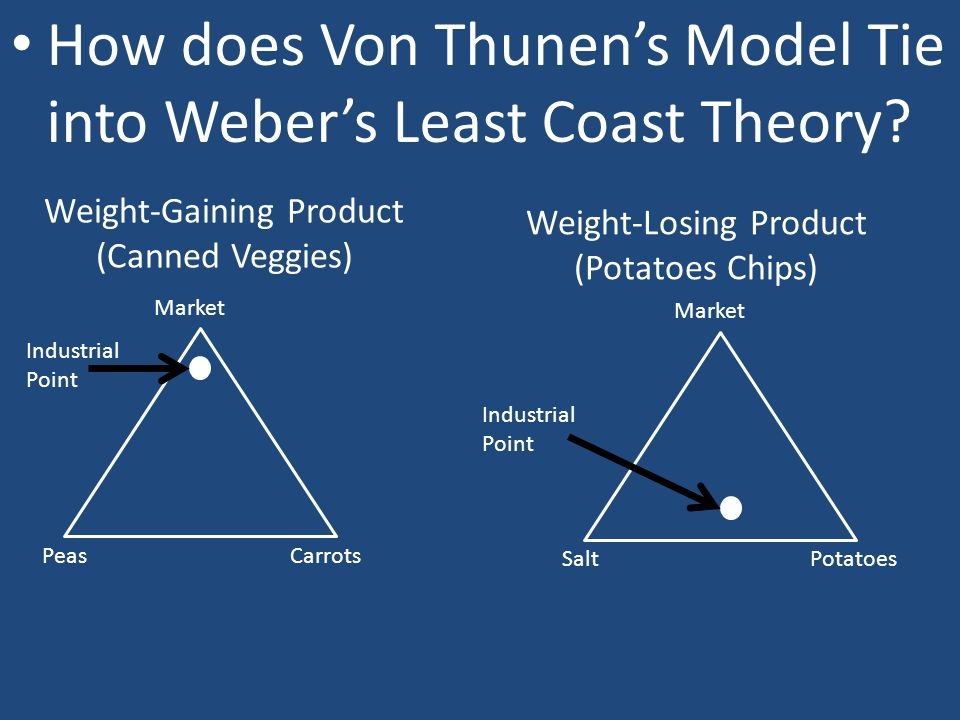 the importance of von thunen theory Generalized by von thunen's theory paper, titled von thiinen and urban sprawl was rcatl at the geography section of the michigan acad- it is important to consider the theory's basic purpose, and the simple sequence of operations.