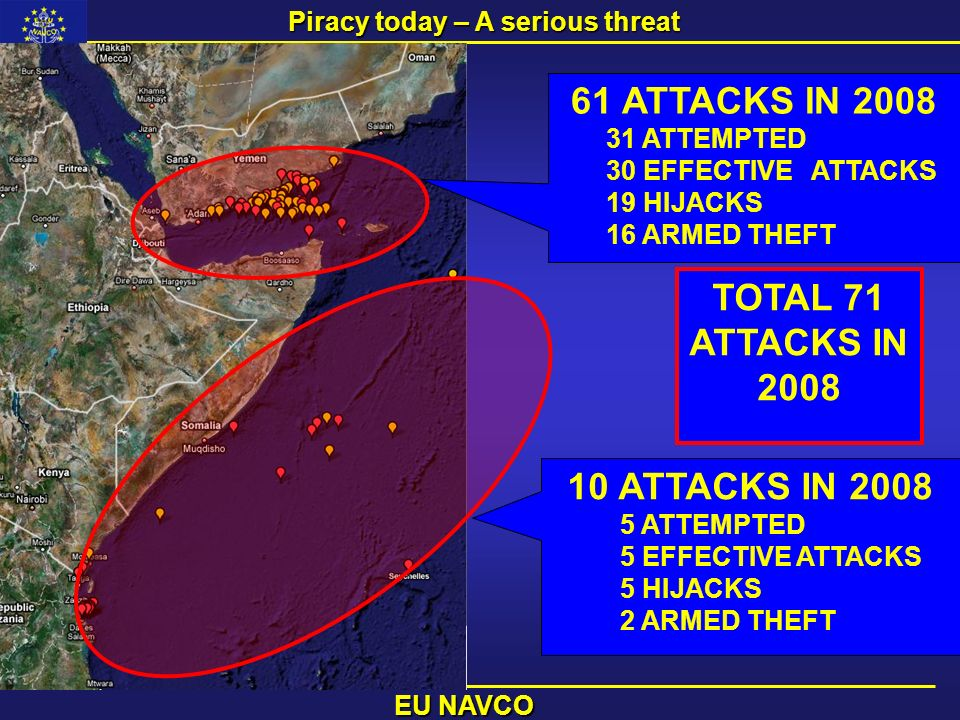 Piracy today – A serious threat