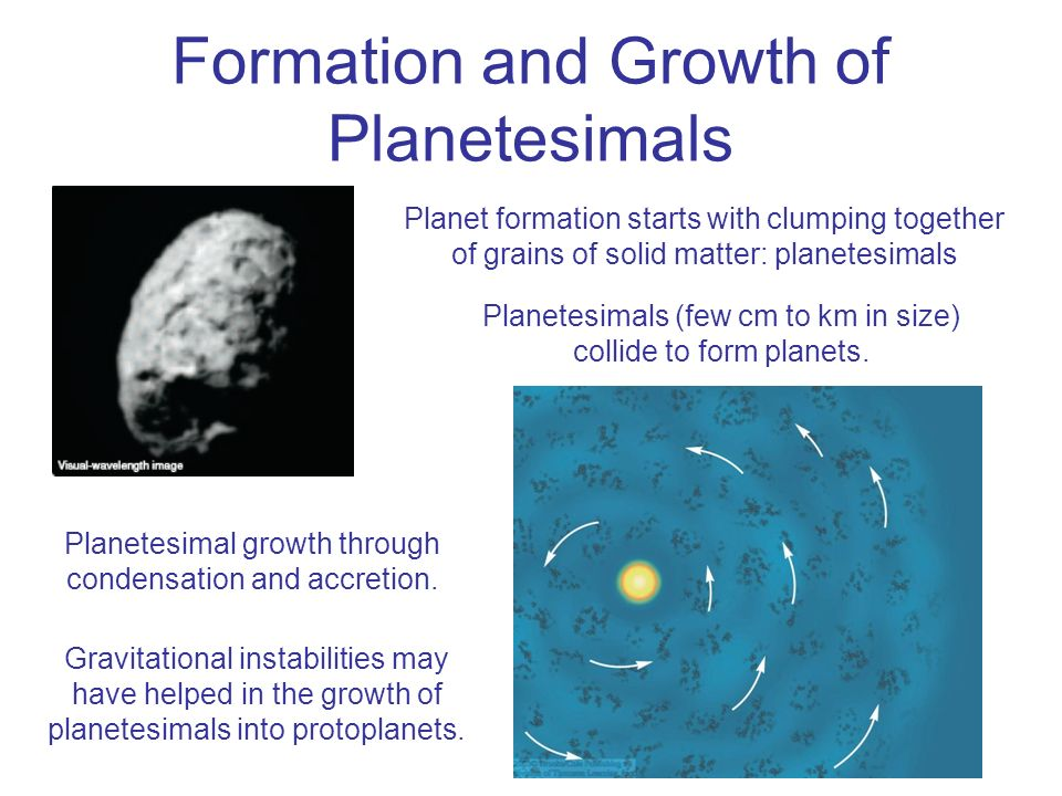 The Origin of the Solar System - ppt video online download