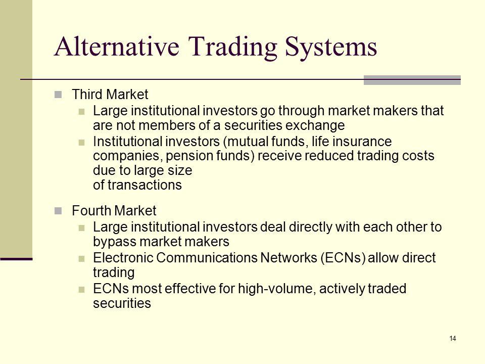 Nyse alternative trading system