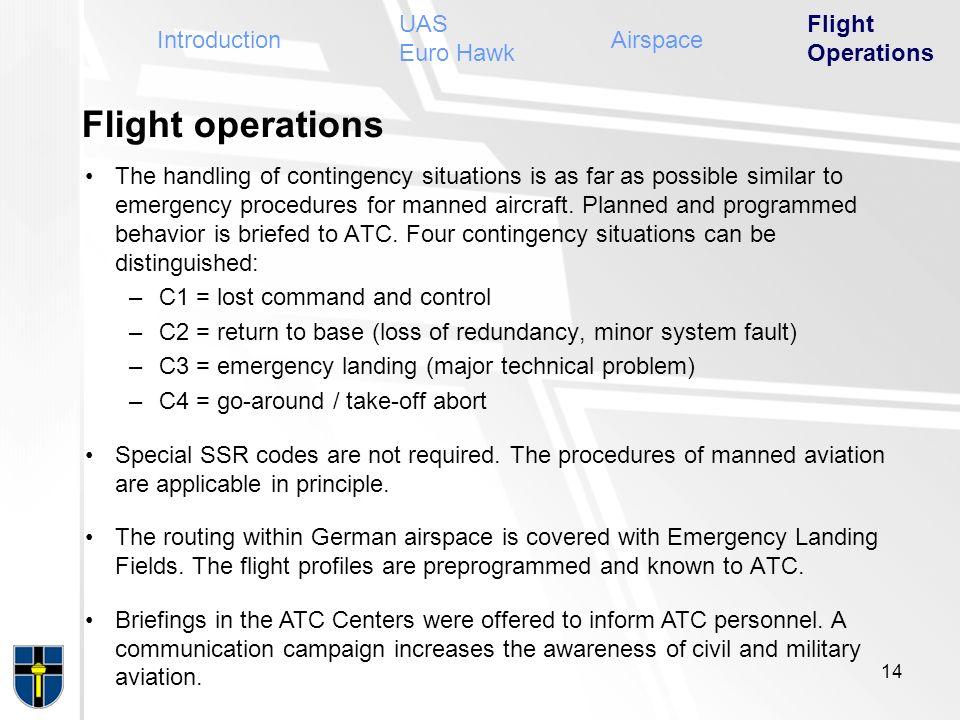 Flight operations UAS Euro Hawk Flight Operations Introduction
