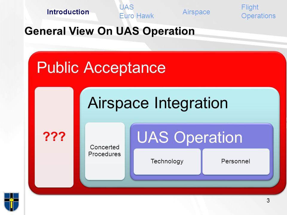 Public Acceptance Airspace Integration UAS Operation