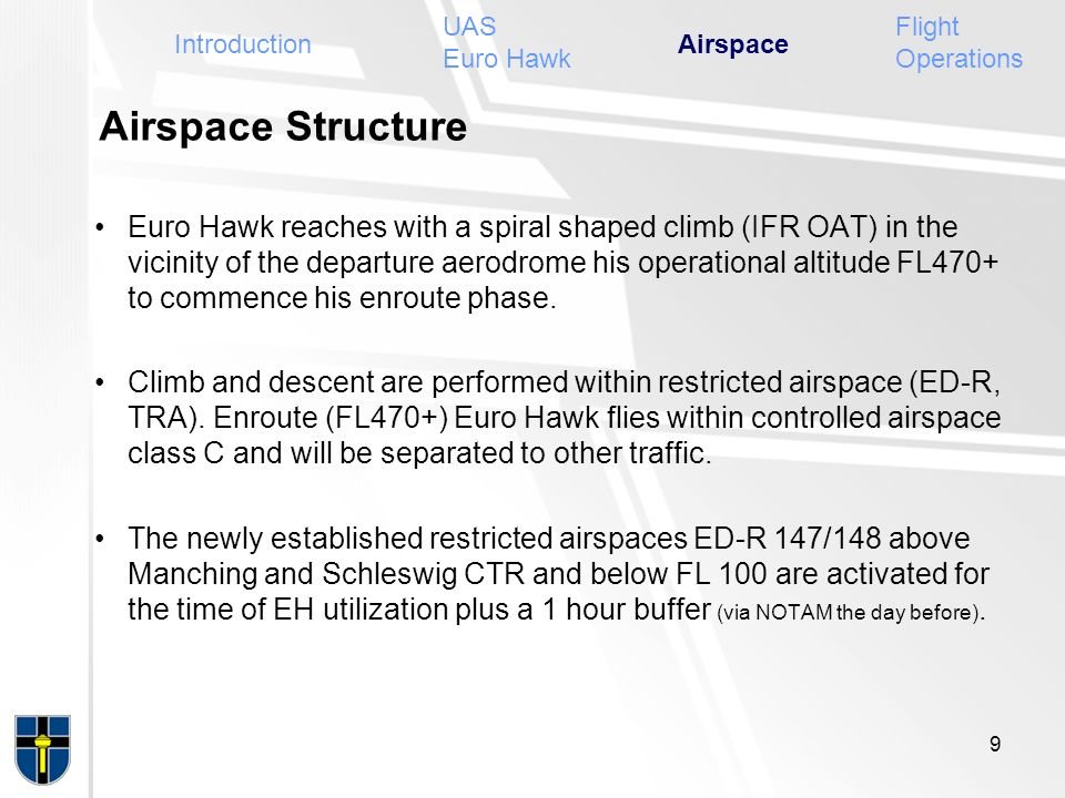UAS Euro Hawk Flight Operations. Introduction. Airspace. Airspace Structure.