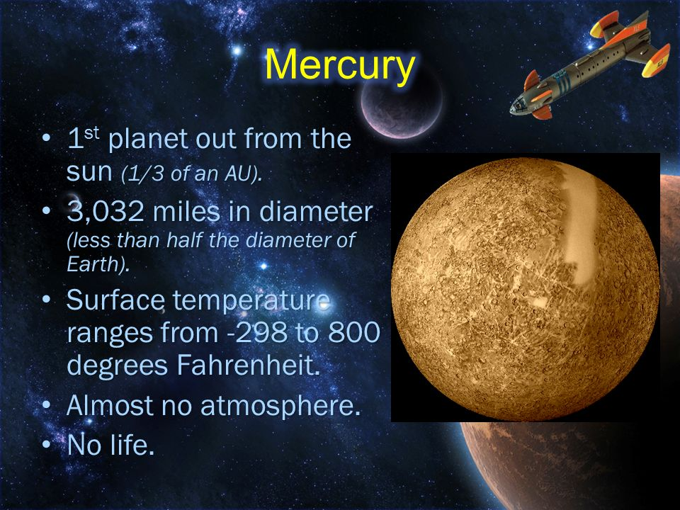 Mercury 1st planet out from the sun (1/3 of an AU).