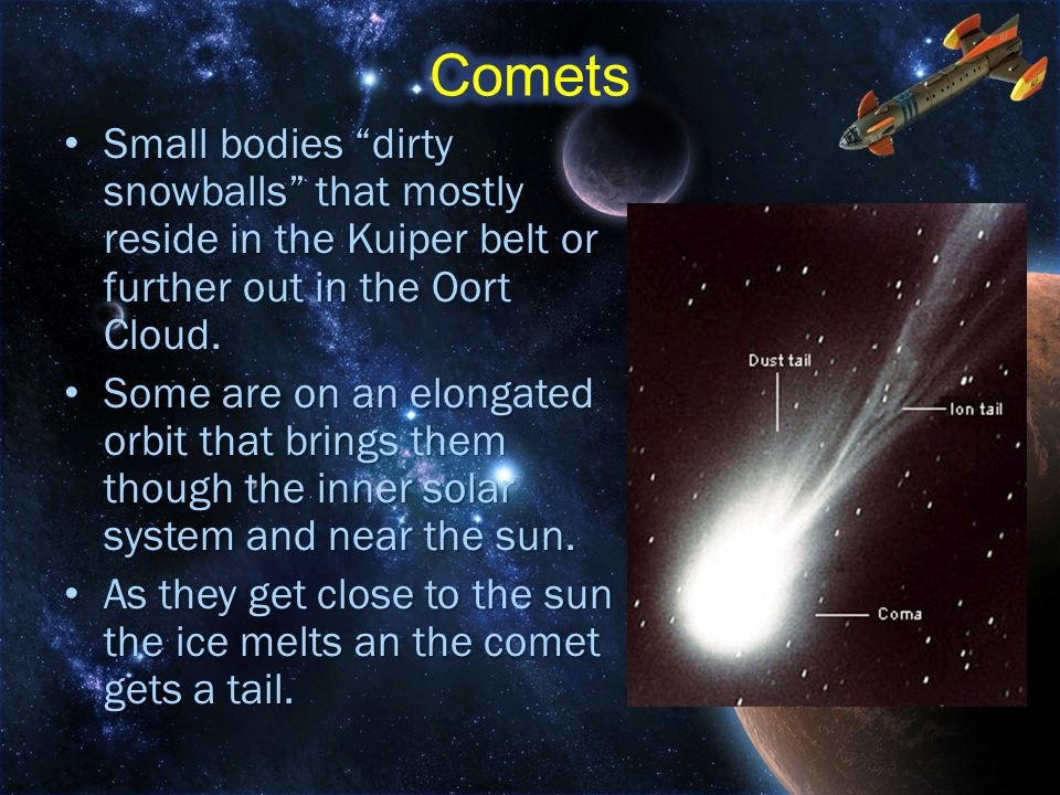 Comets Small bodies dirty snowballs that mostly reside in the Kuiper belt or further out in the Oort Cloud.