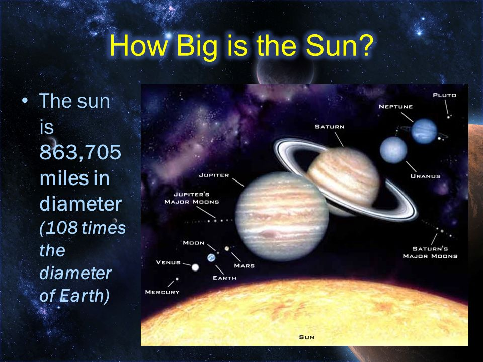 How Big is the Sun The sun is 863,705 miles in diameter (108 times the diameter of Earth)