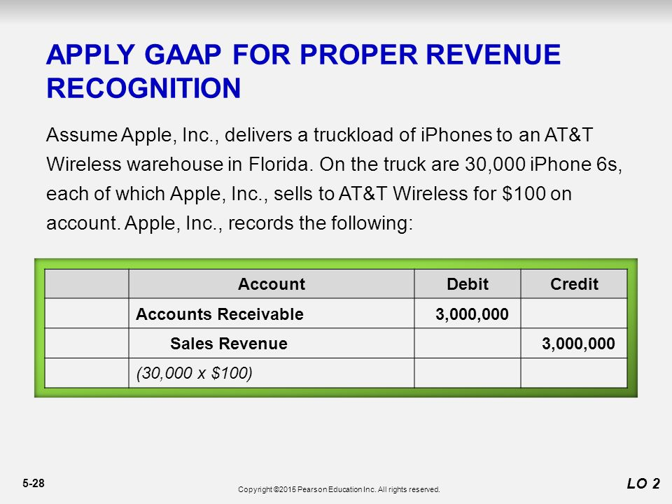 revenue recognition apple inc Apple inc (nasdaq: aapl  barely beating on earnings and barely missing on revenue  the iphone x, replete with facial recognition technology, 3d touch,.
