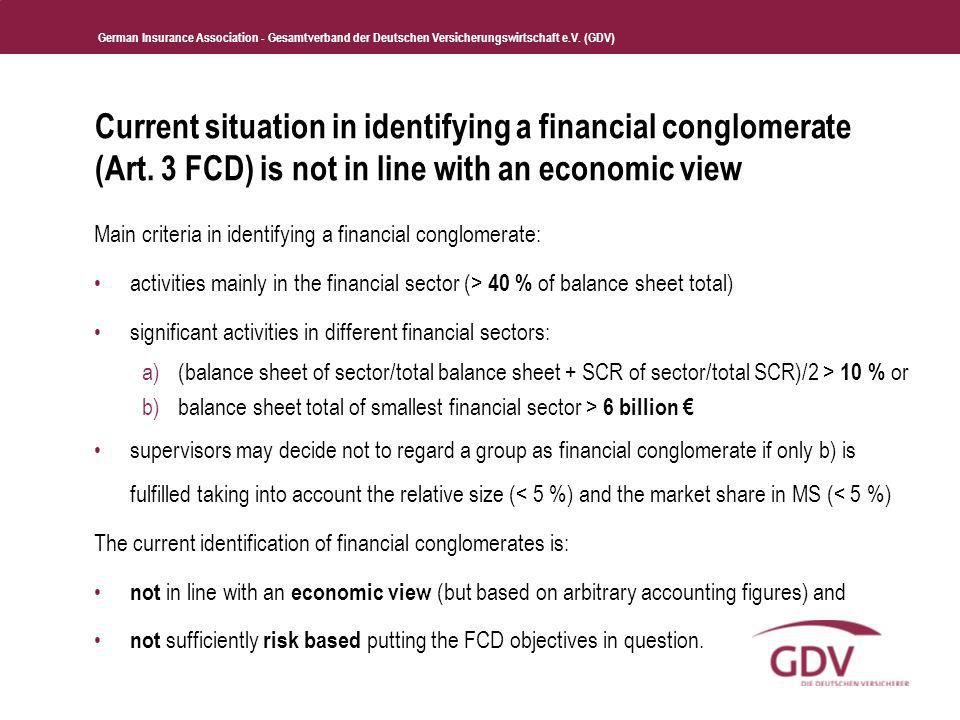 Current situation in identifying a financial conglomerate (Art