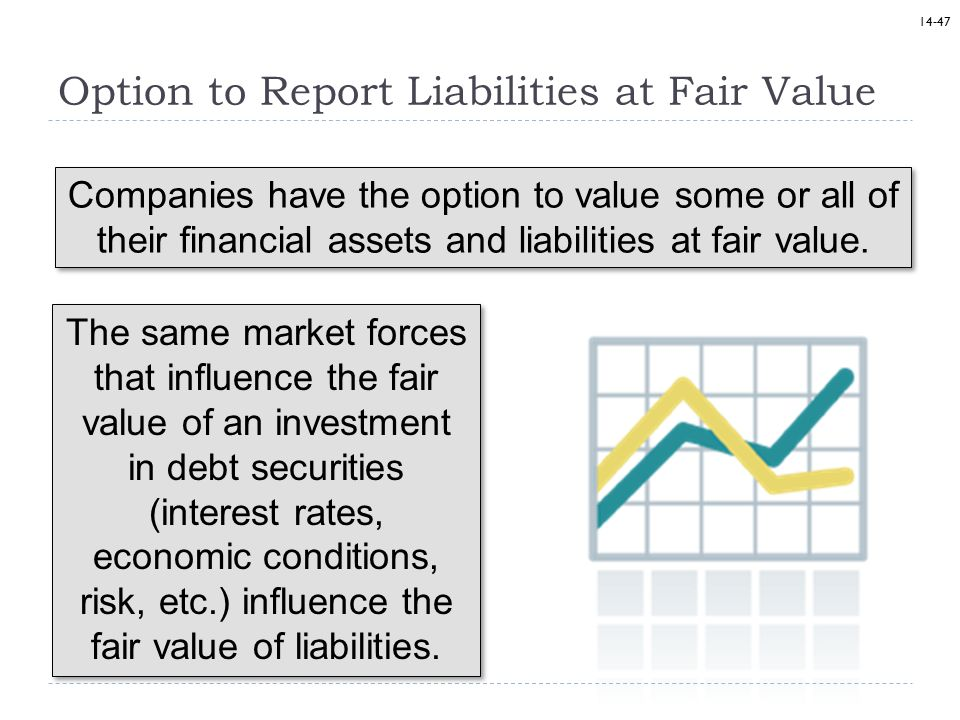 liability and fair market value The market with the greatest volume and level of activity for the asset or liability fair value  in an active market, the fair value of the asset or.
