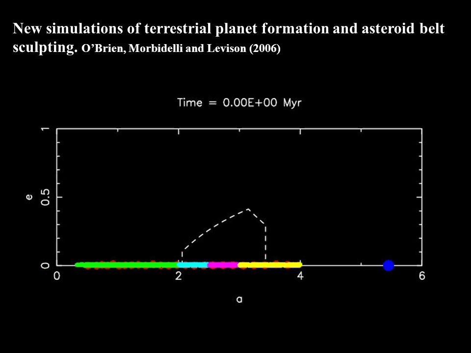 formation of terrestrial planets - photo #10