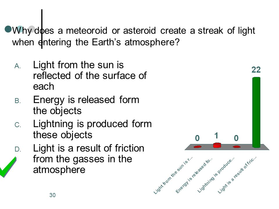 Light from the sun is reflected of the surface of each