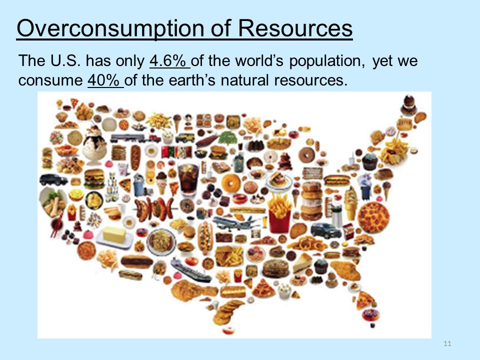 Overconsumption Of Natural Resources Ppt