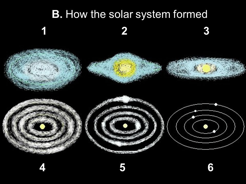 The Solar System. - ppt download