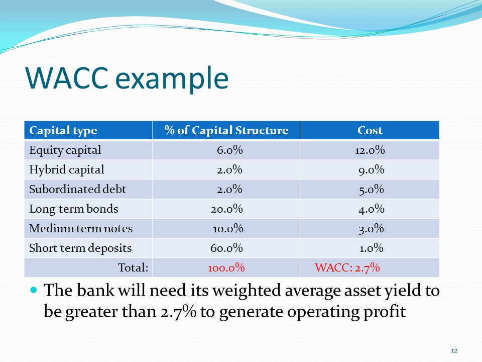 capital structure and profit Capital structure [chap 15 & 16] -1 capital structure [chapter 15 and chapter 16] • contents  profit and differ only in their capital structure.