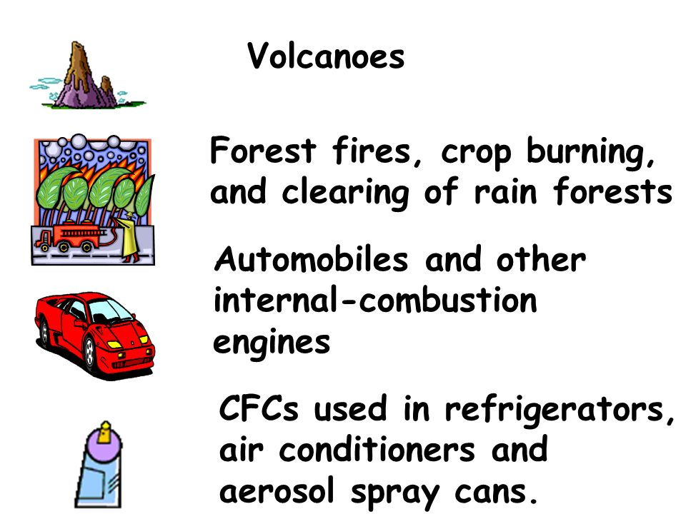 Volcanoes Forest fires, crop burning, and clearing of rain forests. Automobiles and other. internal-combustion.
