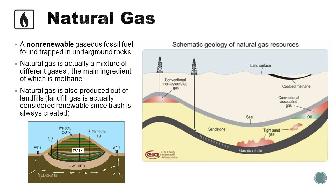 Can Natural Gas Pollute Water
