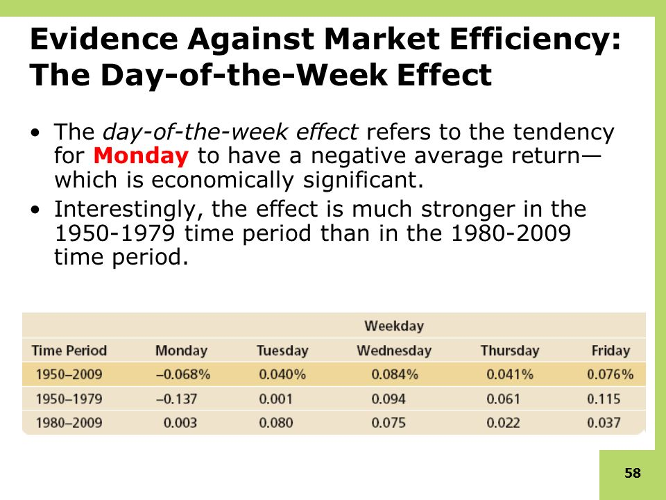 revisiting day of the week effect Hartnett renewed his warning in even stronger terms about a week later  as stocks declined sharply that very day on  so revisiting these.