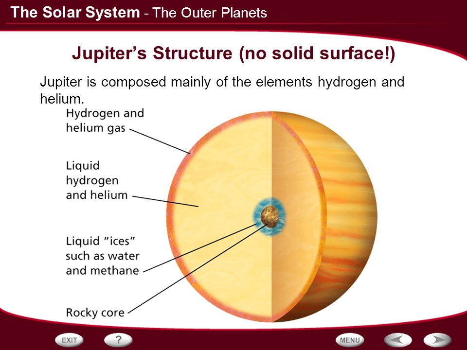 structure of planet jupiter - photo #18