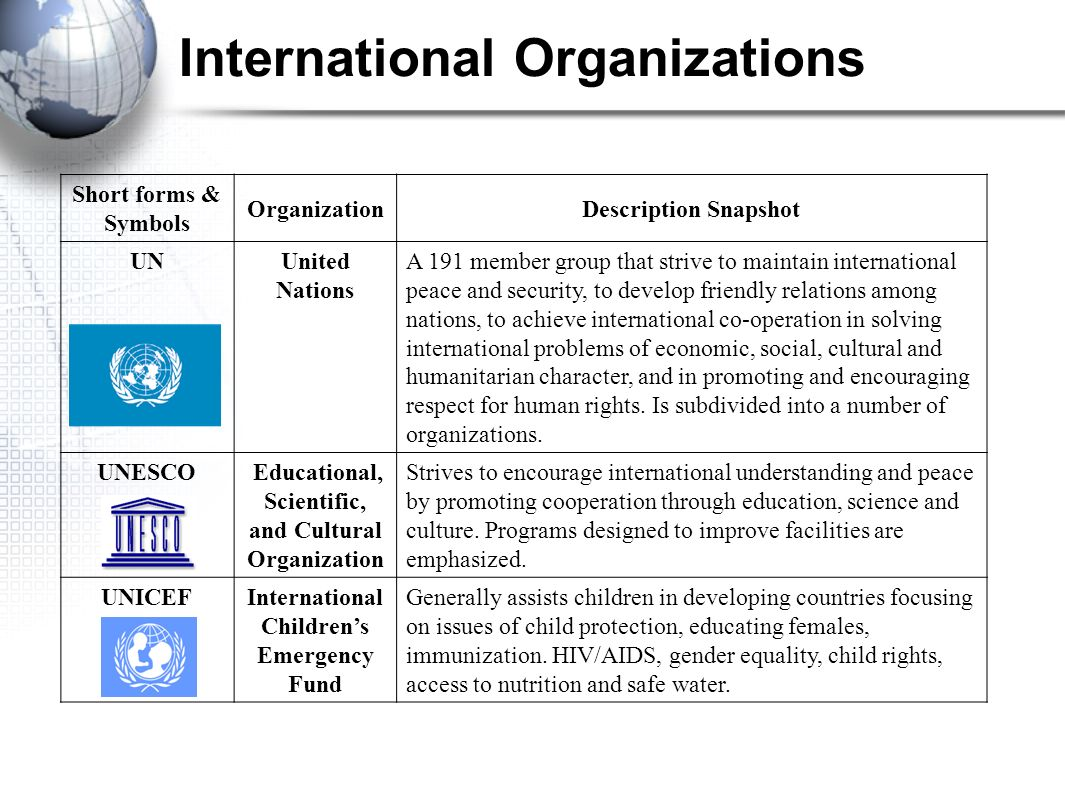 most international organizations are all International governmental organizations, igos, the type of organization most closely associated with the term ''international organization', these are organizations that are made up primarily of sovereing states, referred to as member states.