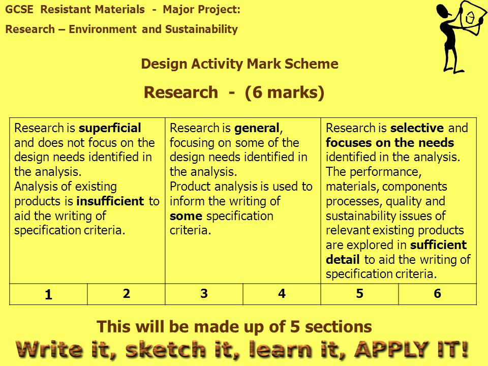 aqa gcse media coursework mark scheme The general certificate of secondary education under the new scheme, all gcse subjects are being revised between 2015 and 2018 (aqa), which absorbed the.