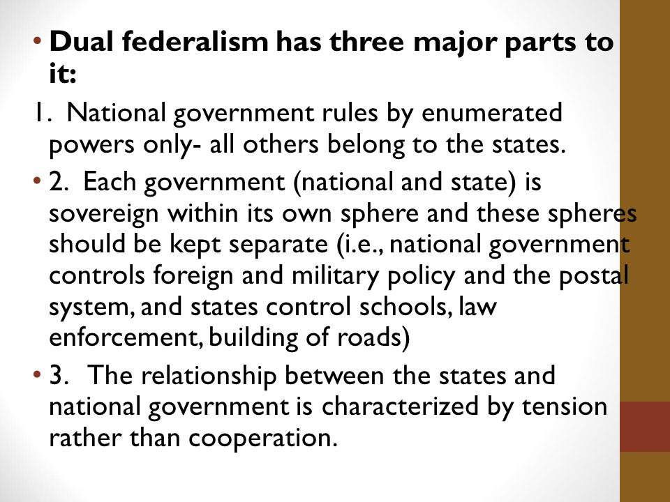 relationship between federal government and state militias wiki