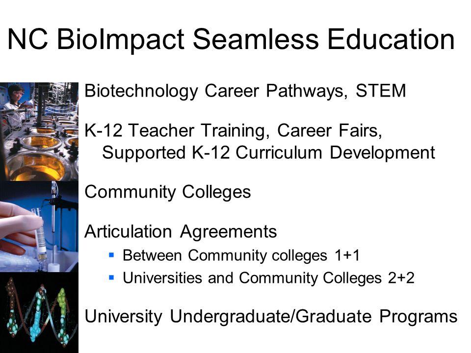 NC BioImpact Seamless Education